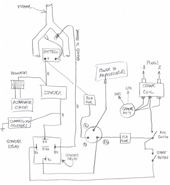 IgnitionWiringDiagram harley davidson wiring diagrams and schematics readingrat net 49cc mini chopper wiring harness at n-0.co